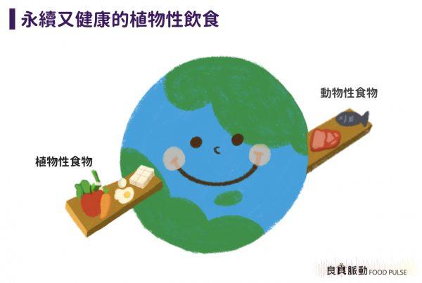 愛環境、愛自己,你聽過植物性飲食嗎?