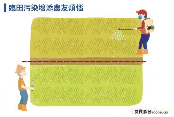 「好厝邊」對農人很重要嗎?